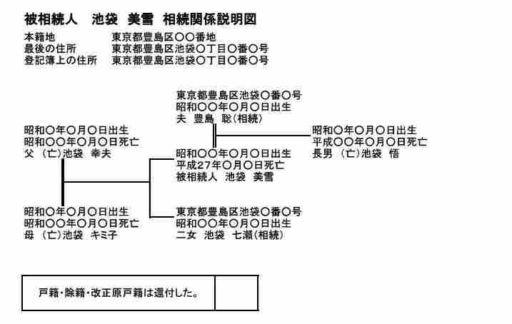 相続関係説明図の例1