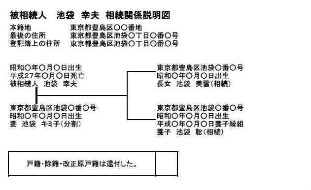 相続関係説明図の例2