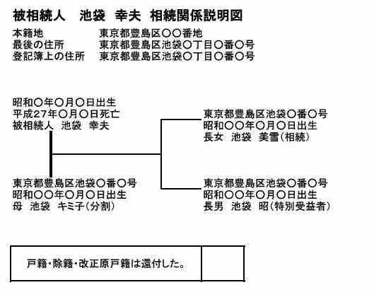相続関係説明図(特別受益者)